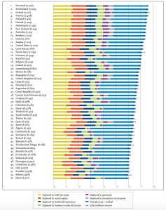 negara terbahagia 2016